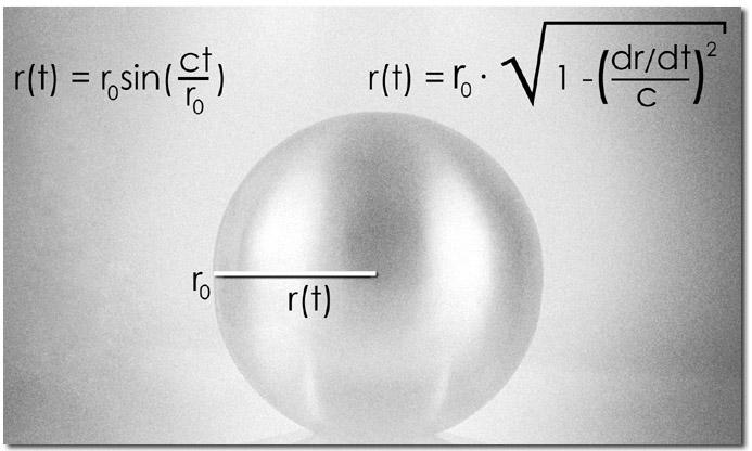theorie vom teilchenbeschleuniger